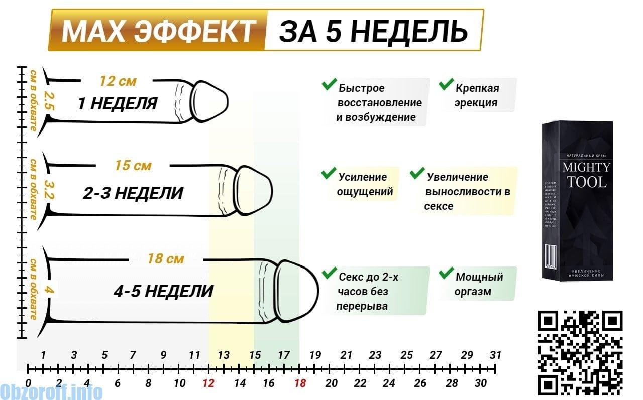 a pénisz péniszének megnövekedett vastagsága)