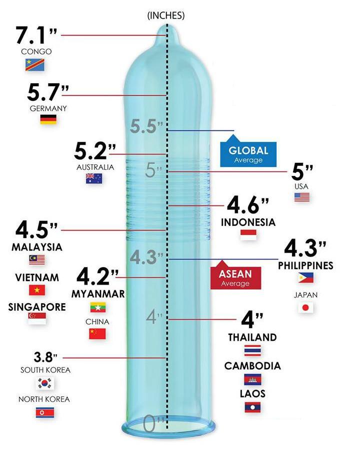 hogyan lehet növelni a pénisz átmérőjét)