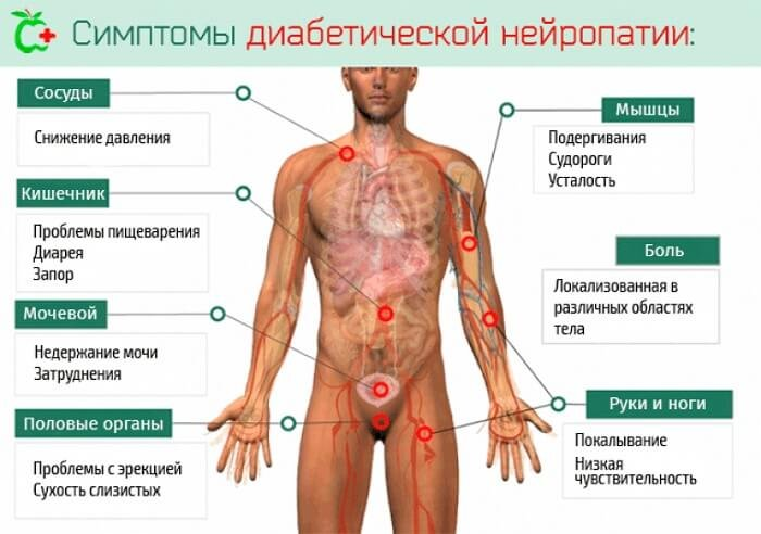 fájdalom a perineumban az erekció során