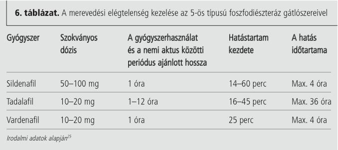 Péniszplasztika   terezvarosibucsu.hu
