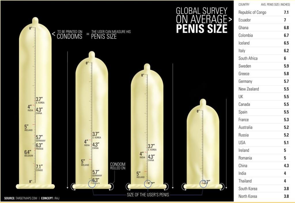 melyik pénisz normális volt