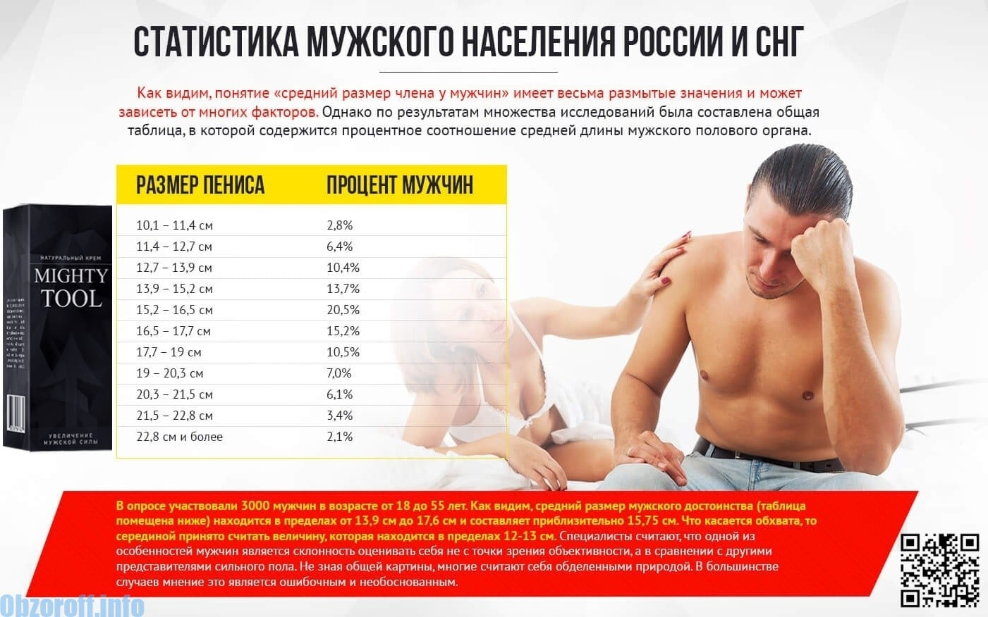 a pénisz normális hossza és vastagsága)