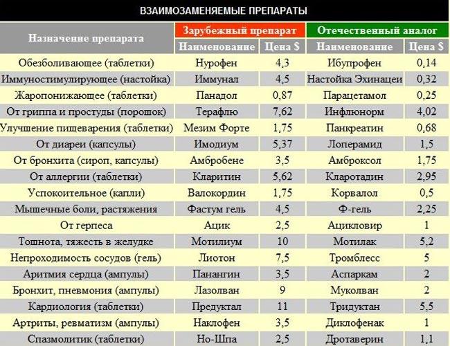 tropikamid és erekció)